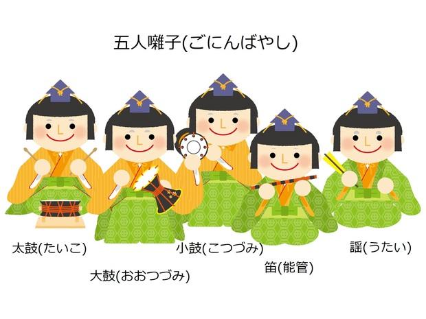 雛人形の飾り方段別の位置や向き飾る場所はイラストでよくわかる