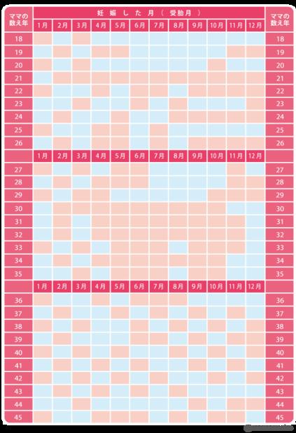 日 計算 カレンダー 出産